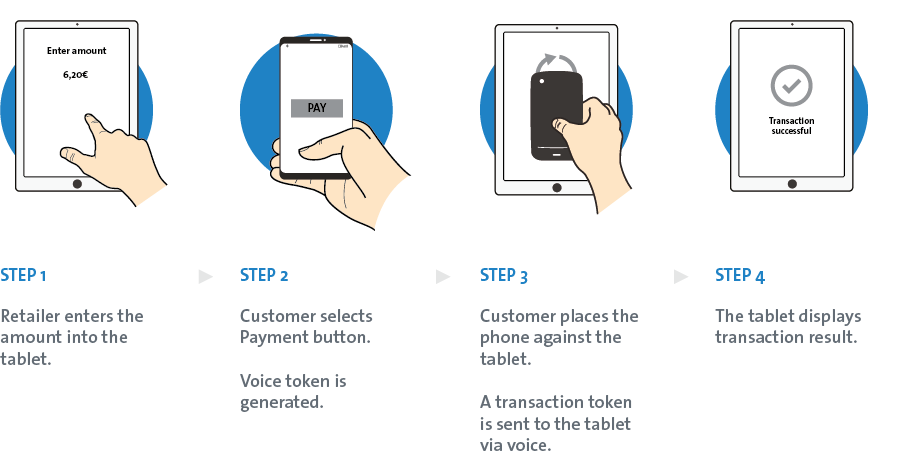 MOBILE PAYMENT - Mobile app & Tablet app